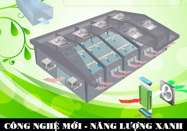 he-thong-lam-mat-nha-xuong-bang-hoi-nuoc