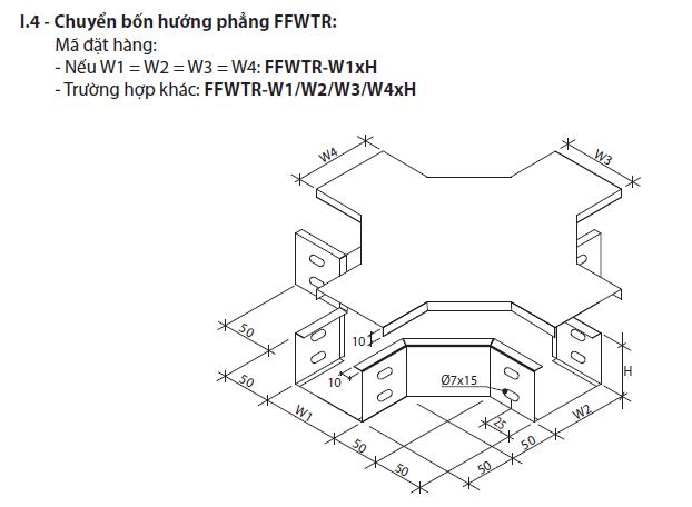 Chuyển bốn hướng phẳng FFWTR