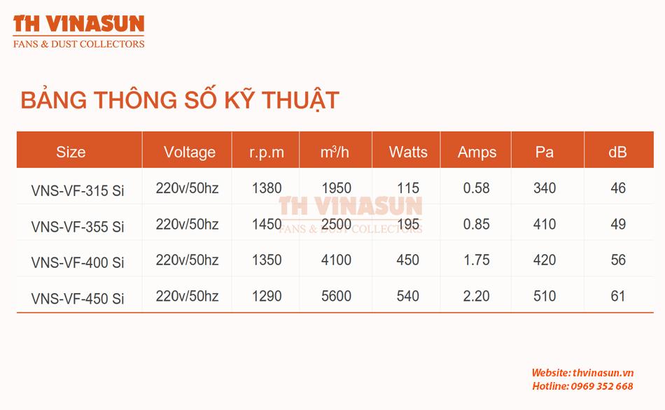 Bảng thông số kỹ thuật quạt nối ống gió VNS-VF-SI